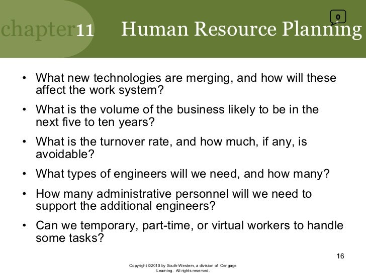 human resources turnover rate