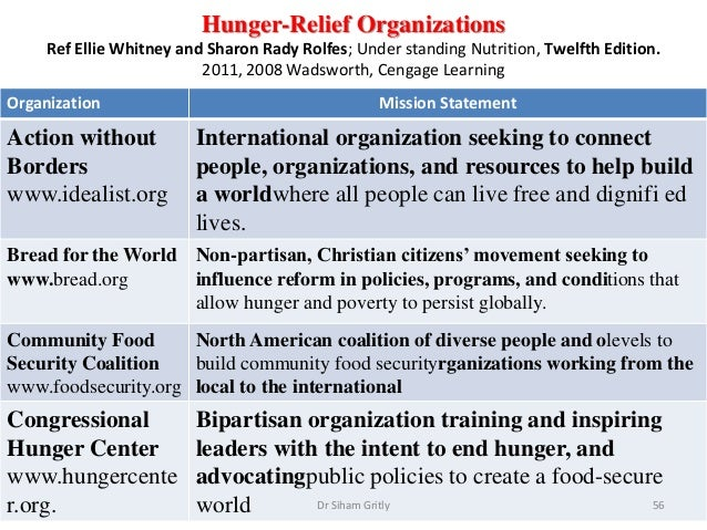 health and nutrition of developing nations Nutrition and health in developing countries has its limitations the composition and writing is uneven, with some masterful and some pedestrian efforts the reproduction of some.