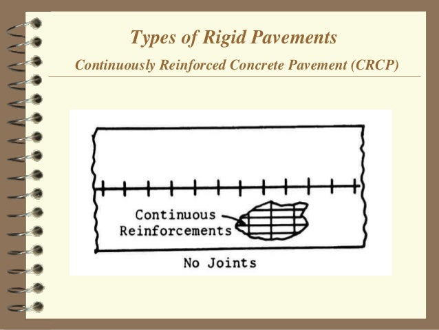 reinforced concrete pavement design pdf