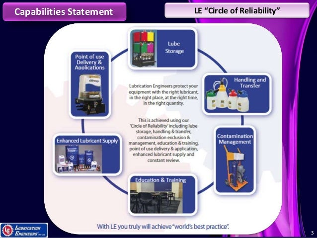 Lsc Oil Mist Systems : Lubrication engineers capabilities presentation
