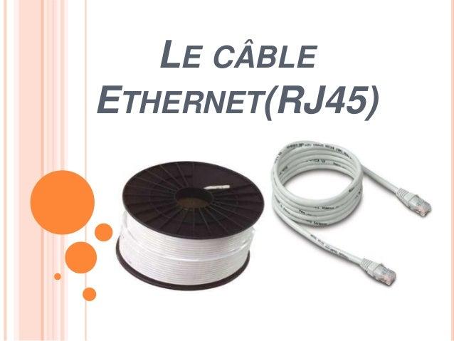 LE CÂBLE ETHERNET(RJ45)