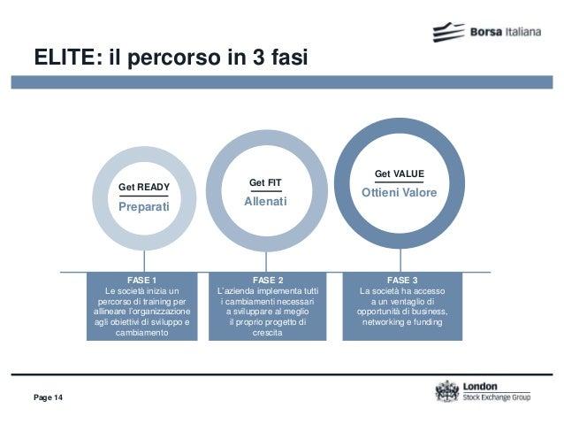 bca3335249 Borsa Italiana - Processo di quotazione in borsa
