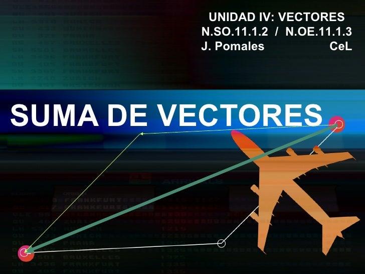 SUMA Y RESTA DE VECTORES UNIDAD IV: VECTORES N.SO.11.1.2  /  N.OE.11.1.3 J. Pomales  CeL