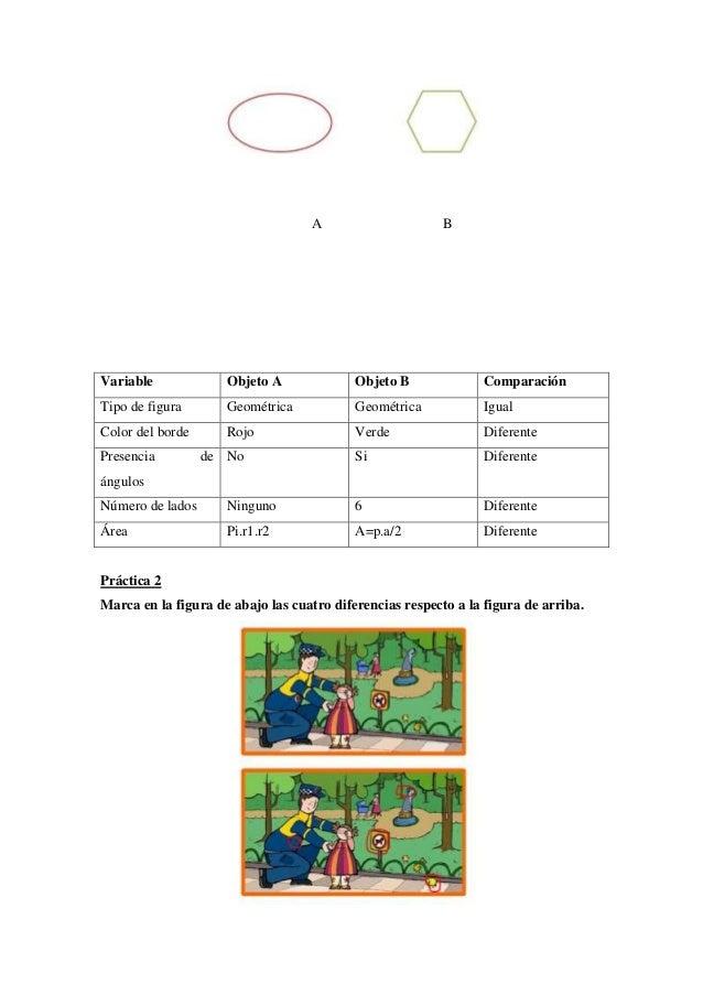 A  B  Variable  Objeto A  Objeto B  Comparación  Tipo de figura  Geométrica  Geométrica  Igual  Color del borde  Rojo  Ver...