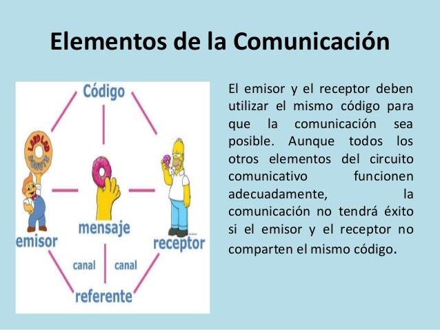 Circuito De La Comunicacion : Leccion fundamentos de redes