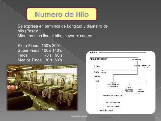Se expresa en terminos de Longitud y diametro de  hilo (Peso):  Mientras mas fino el hilo ,mayor el numero.  Martín Martín...