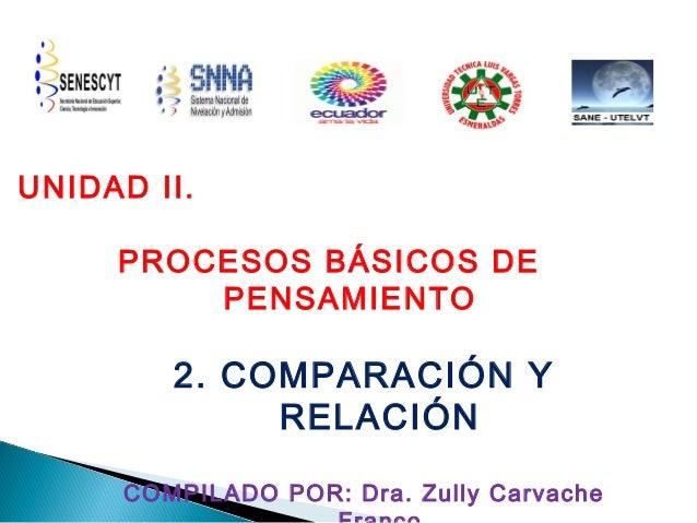 UNIDAD II. PROCESOS BÁSICOS DE PENSAMIENTO  2. COMPARACIÓN Y RELACIÓN COMPILADO POR: Dra. Zully Carvache