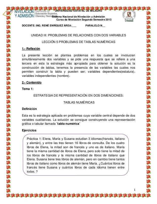 UNIVERSIDAD ESTATAL DE MILAGRO Sistema Nacional de Nivelación y Admisión Curso de Nivelación Segundo Semestre 2013 DOCENTE...