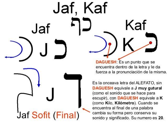 Leccion de hebreo