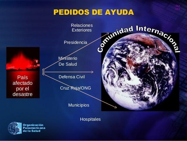 20 10 Organización Panamericana de la Salud PEDIDOS DE AYUDA Relaciones Exteriores País afectado por el desastre Presidenc...