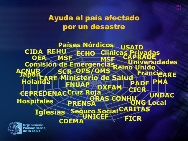 20 10 Organización Panamericana de la Salud Ayuda al país afectado por un desastre FICR CICR MSF OXFAM CARE SCR ONG Local ...