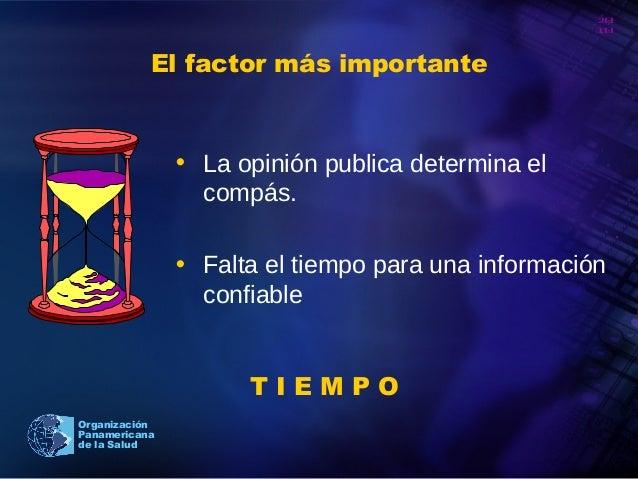 20 10 Organización Panamericana de la Salud El factor más importante T I E M P O • La opinión publica determina el compás....