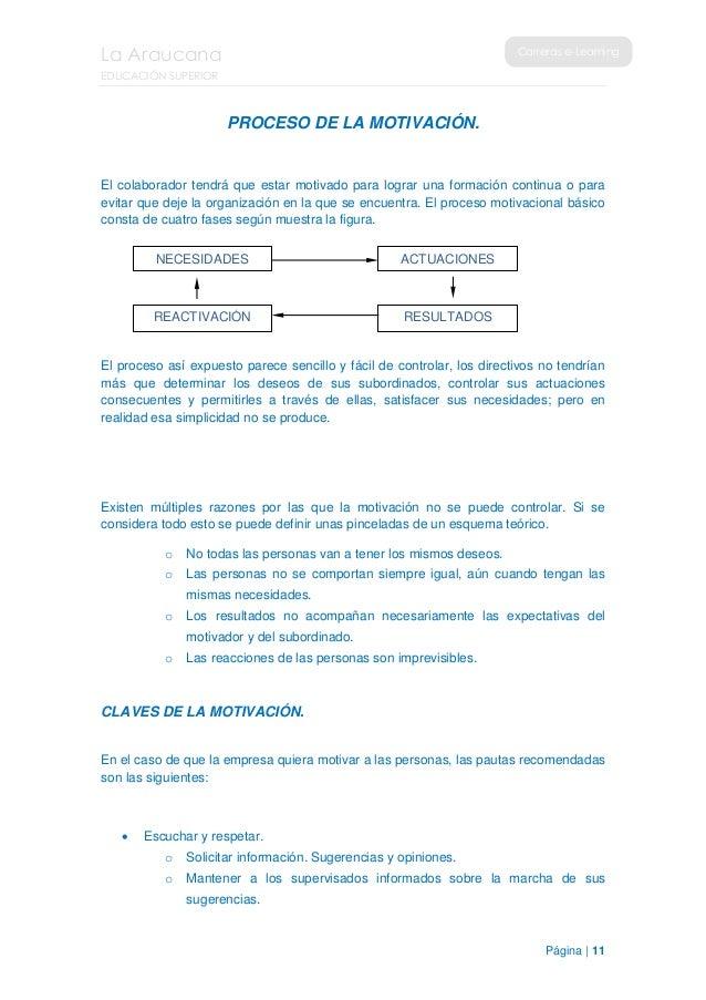 Leccion i persona_y_organizacion