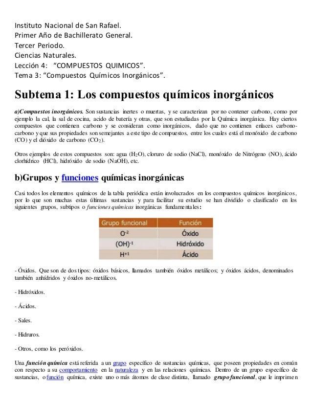 "Instituto Nacional de San Rafael. Primer Año de Bachillerato General. Tercer Periodo. Ciencias Naturales. Lección 4: ""COMP..."