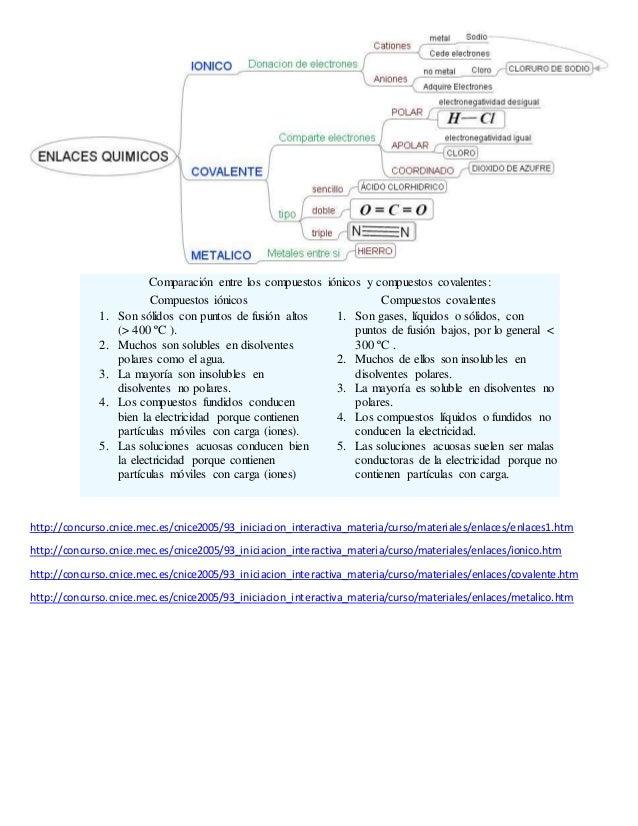 Leccion numero 4 tipos de enlace quimico 1 5 urtaz Gallery