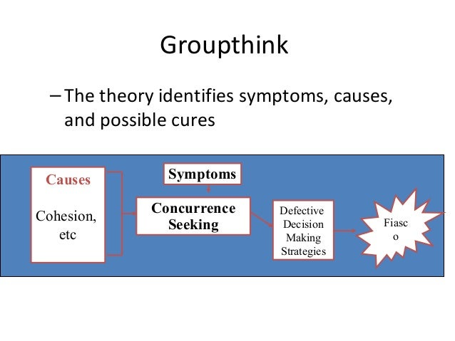 group think bay of pigs Irving janis's concept of groupthink can be seen in the context of our on-again-off-again love affair with groups group decisions have often been seen as offering.