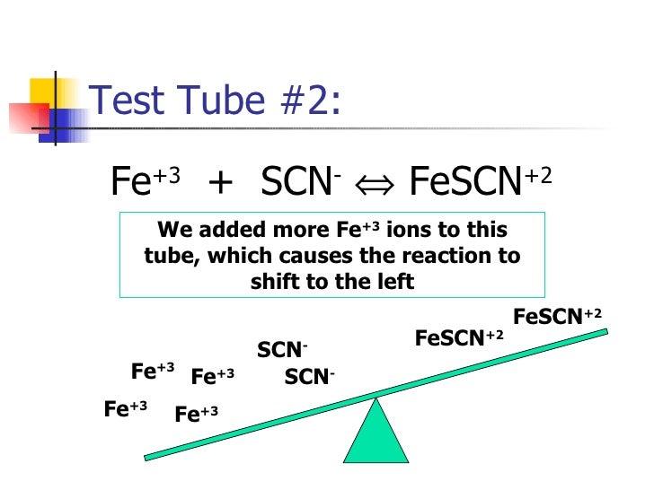 fescn equilibrium Equilibrium constant today's experiment: fe3+(aq) + hscn(aq) fescn2+(aq)  + h+(aq) orange colorless dark red colorless determine [fescn2+] using.