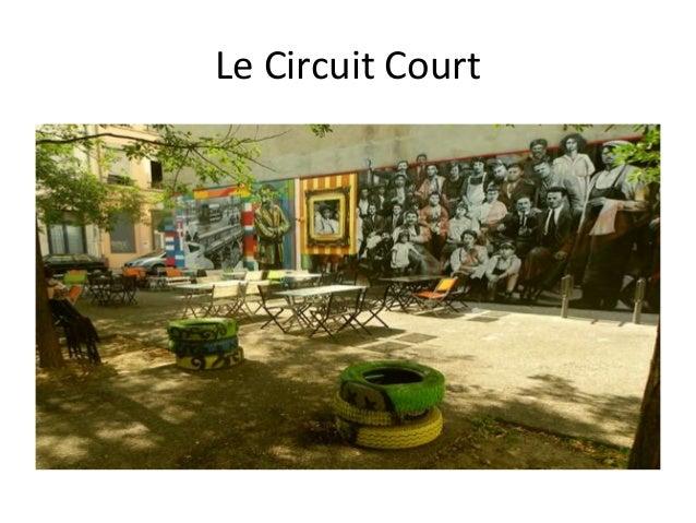 Le Circuit Court