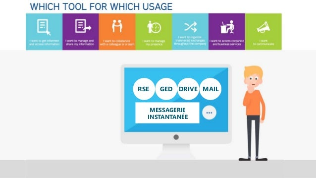 GED DRIVE MESSAGERIE INSTANTANÉE MAILRSE