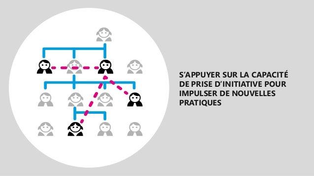 S'APPUYER SUR LA CAPACITÉ DE PRISE D'INITIATIVE POUR IMPULSER DE NOUVELLES PRATIQUES