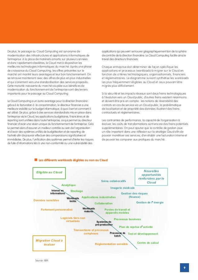 De plus, le passage au Cloud Computing est synonyme de                               applications qui peuvent se trouver g...