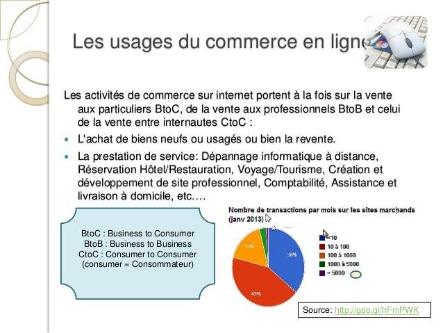 Le commerce en ligne et ses usages for Idee de commerce en ligne