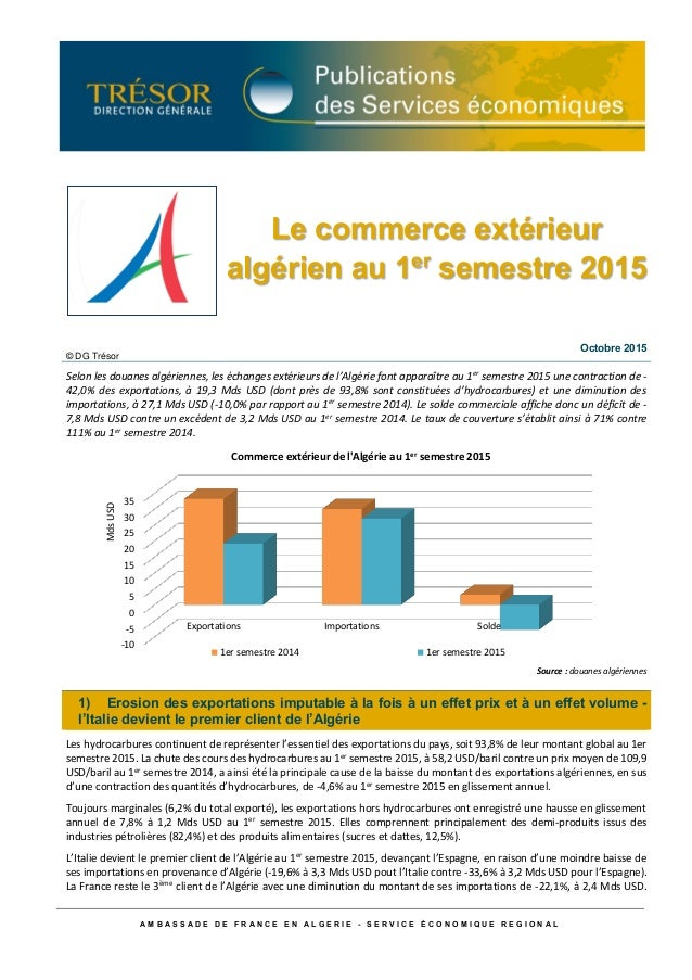 Le commerce ext rieur alg rien au 1er semestre 2015 for Commerce exterieur canada