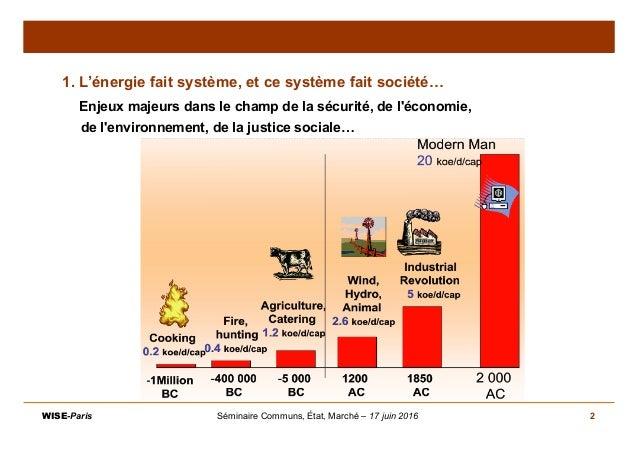 Le commun dans la transition énergetique - Quelques éléments de réflexion Slide 2