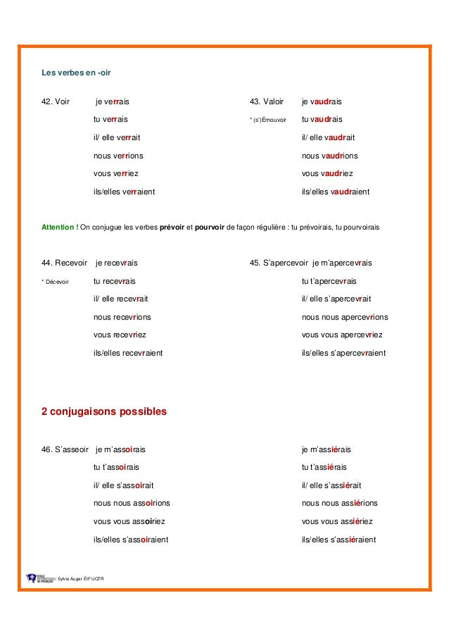 Le Conditionnel Present Exercices Et Corrige