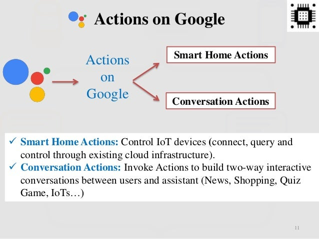 Actions on Google Smart Home Actions Conversation Actions 11 Actions on Google  Smart Home Actions: Control IoT devices (...