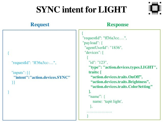 """17 SYNC intent for LIGHT { """"requestId"""": """"ff36a3cc-…"""", """"inputs"""": [{ """"intent"""":""""action.devices.SYNC"""" }] } { """"requestId"""": """"ff3..."""