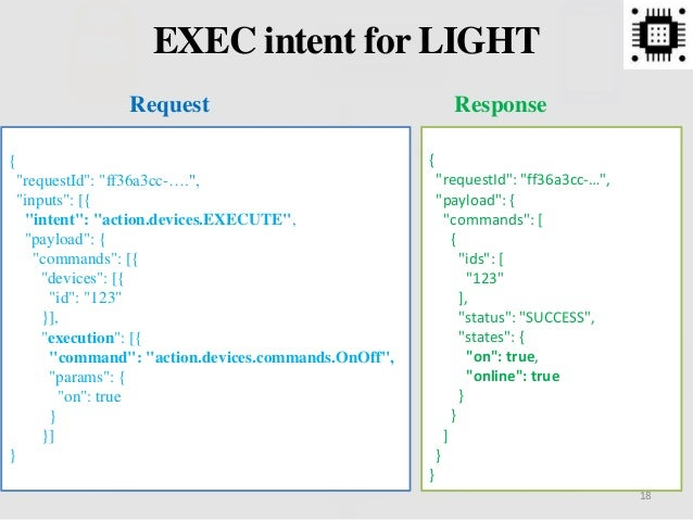 """18 EXEC intent for LIGHT { """"requestId"""": """"ff36a3cc-…."""", """"inputs"""": [{ """"intent"""": """"action.devices.EXECUTE"""", """"payload"""": { """"comm..."""