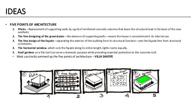Le corbusier for 5 points of architecture