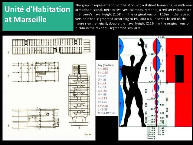 Elevation Plan Scale : Le corbusier manifestation of human scale into