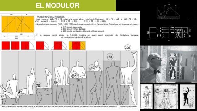 Los 5 puntos Moderna Arquitectura de laLos 5 puntos de la Arquitectura de Le Corbusierfueron su fundamento teórico princip...