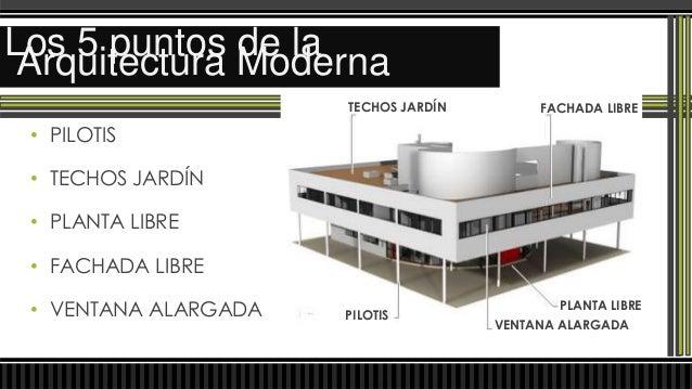 Los 5 puntos Moderna Arquitectura de la• TECHOS JARDÍNLos techos Jardín están planeados para ser una solución de       TEC...
