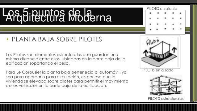 Los 5 puntos de la Arquitectura Moderna• PLANTA LIBRECon esto, Le Corbusier elimina los muros de carga,               MURO...