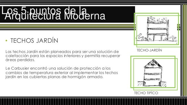 Los 5 puntos de la Arquitectura Moderna• FACHADA LIBRE                                                                 FAC...