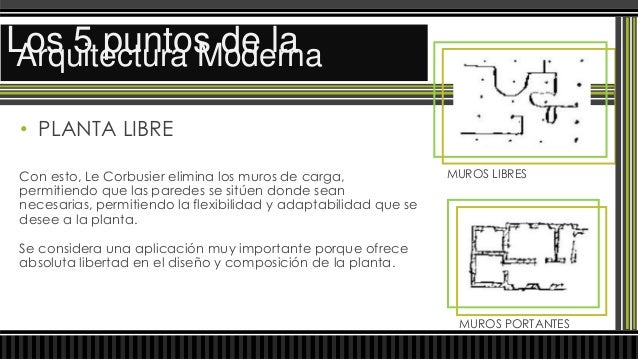 Los 5 puntos de la Arquitectura Moderna• VENTANA ALARGADALos pilares forman con las losas huecos intermedios           VEN...
