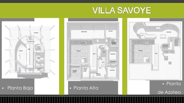 Datos Generales    Localización: Paris, Francia.    Año de construcción: 1923.•   Le Corbusier describe Villa Roche    com...
