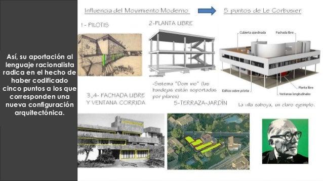 INFLUENCIA EN LA ARQUITECTURA MODERNA•Hoy en día la obra y el pensamiento de LeCorbusier siguen vigentes tanto en la práct...