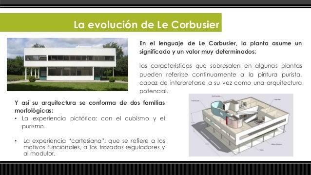 La evolución de Le Corbusier                           Esto le hizo dar propuestas                              El    está...