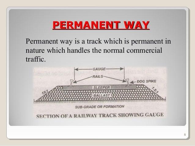 PERMANENT WAY IN RAILWAY EBOOK