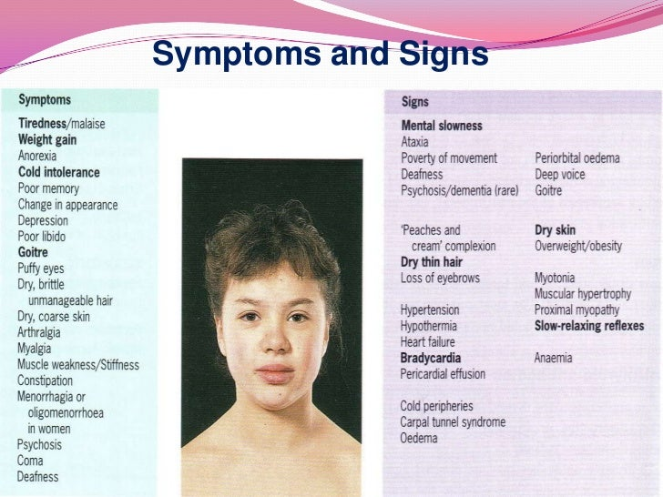 Lect 3 Thyroid Disorders