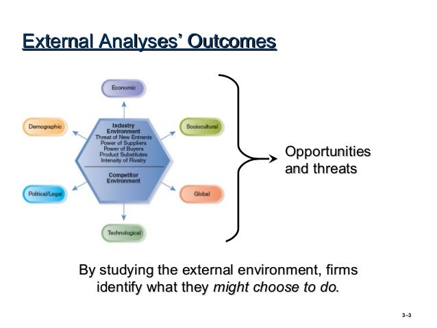 external and internal analysis of verizon The purpose of this report is to analyze the internal and external aspects of verizon corporation and propose solutions to maintain their dominance in this industry the internal analysis will include the history, objectives, value chain analysis, current strategies, market, financial performance, and relevant information regarding the internal.