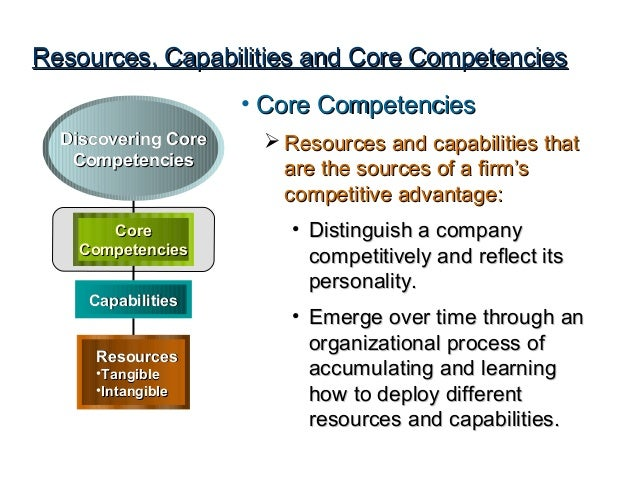 starbucks resources and capabilities competencies Core competencies definition  they are also the resources and capabilities that allow the company to achieve profitability.