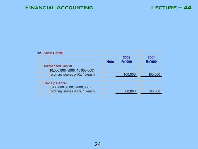 lecture notes on financial accounting Lecture notes on financial management the accounting problems connected with the distinction between capital lecture notes # 3 evolution of financial.
