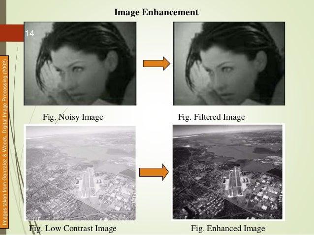 Fig. Noisy Image Fig. Filtered Image Fig. Low Contrast Image Fig. Enhanced Image Image Enhancement ImagestakenfromGonzalez...