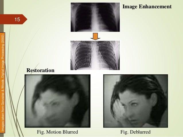 Fig. Motion Blurred Fig. Deblurred Restoration Image Enhancement ImagestakenfromGonzalez&Woods,DigitalImageProcessing(2002...