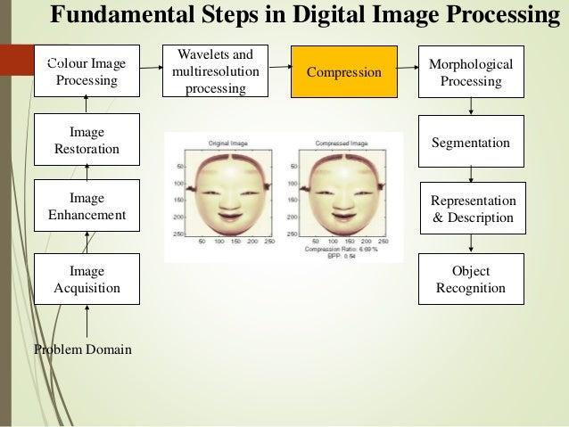 Fundamental Steps in Digital Image Processing Image Acquisition Image Restoration Morphological Processing Segmentation Ob...